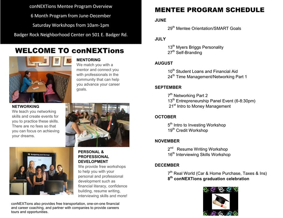 conNEXTions 2019 program
