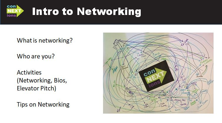 Networking title